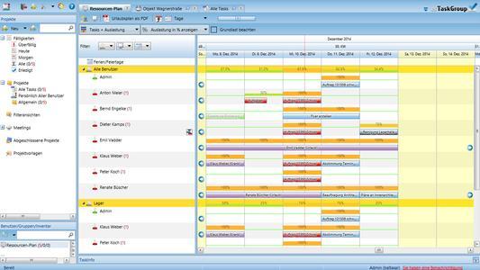 Mitarbeiterübersicht im Ressourcenplan
