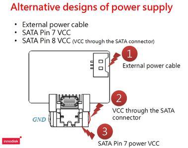 Innodisk Pin 8 Vcc Stromversorgung