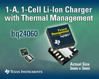 TI Introduces 1-A bqTINY(TM) Li-Ion Battery Charger with LDO Mode and Thermal Management