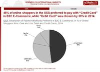 Online and Mobile Payments to Grow Worldwide