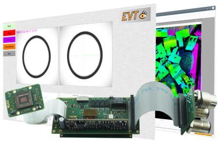 Aus 1 mach 3 – flexibles Kamerakonzept für Zeilen-, Matrix- und 3D-Kameras