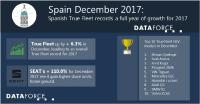 Spanish True Fleet records a full year of growth for 2017