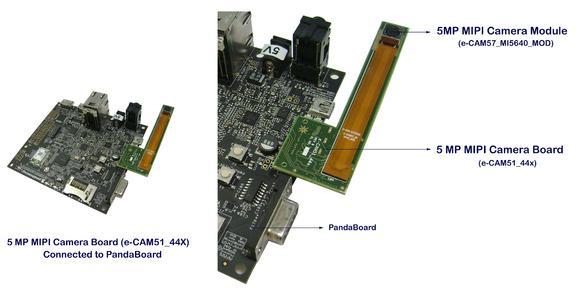 e-CAM51_44x PandaBoard
