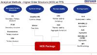Higher Order Structure (HOS) Analysis: a Kaleidoscopic Analytical Method Approach to Understanding Structure-Function-Relationships in Biologics