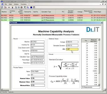 Statistical Process Control - Automatic Control Cards and Process Capability Indices