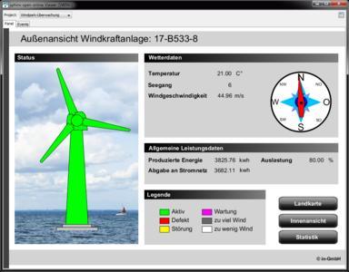 Außenansicht Windpark sphinx open online