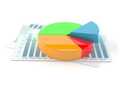 SAP-Lizenzmanagement