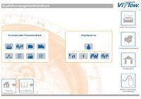 Startseite eines mit ViFlow erstellten prozessorientierten, elektronischen QM-Handbuchs