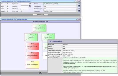 PSP - Projektstrukturplan in fx-project