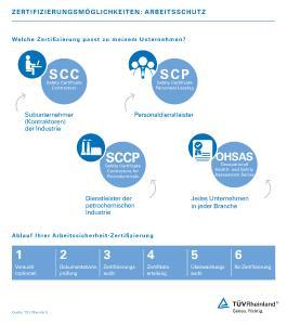Zertifizierungsmöglichkeiten Arbeitsschutz