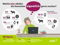 XING Infografik: Was wollen die Deutschen eigentlich gern beruflich machen?