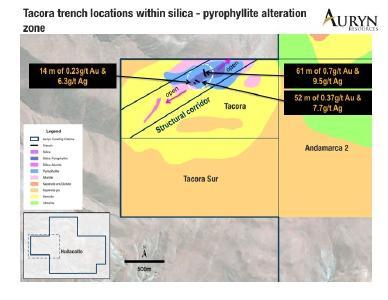 Abbildung 2 zeigt die 170 Meter lange Streichlänge der Gold- und Silberoxidmineralisierung, die im Zuge der Grabungen von Auryn definiert wurde. Die Mineralisierung bleibt entlang des 1,5 Kilometer langen strukturellen Korridors offen