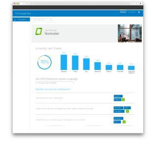 """Eine Bank findet mit Qualtrics heraus, welche Themen die Kunden bewegen. Mithilfe der Textanalyse werden Wörter wie """"Kassierer"""" oder """"Wartezeit"""" im Feedback erkannt und zugeordnet. Quelle: Qualtrics"""