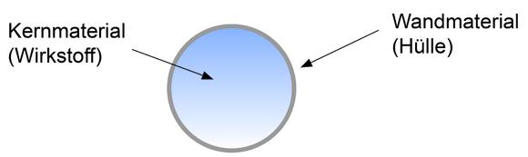 Abbildung4
