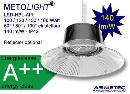 METOLIGHT LED HBL AIR Hallenleuchte mit Reflektor