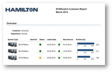 STARwatch Customer Report.jpg