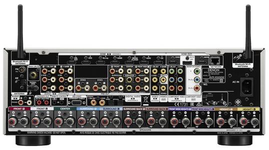 Denon AVR-X5200W - Rückansicht