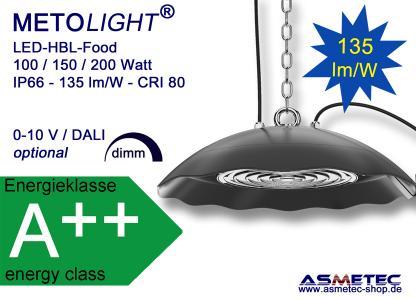 METOLIGHT LED-HBL-UFO-Food, Gehäusefarbe schwarz, mit Bewegungssensor