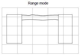 Range mode