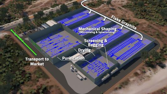 Schematische Darstellung der geplanten Graphitproduktionsstätte; Foto: EcoGraf Ltd.