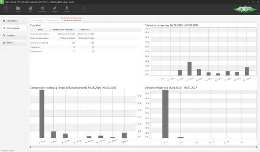 Una sostanziale novità del software BEST è la possibilità di rappresentare i contatori e le statistiche del log dati