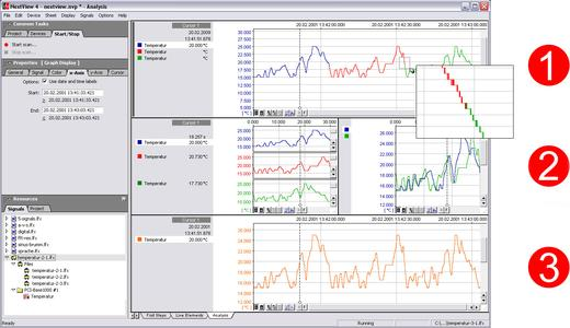 NextView: Long-term monitoring made easy