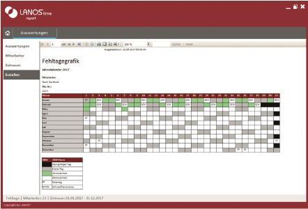 LANOS präsentiert smarte Datenaufbereitungs- und Berichts-Lösung für das Personalwesen