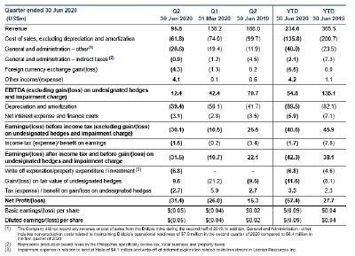 Table 2 – Financial Summary