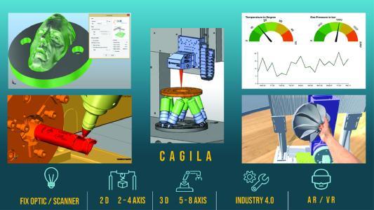 CAGILA Produkte
