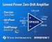 TI Unveils Zero-Drift Amplifier with Lowest Power and Smallest Size