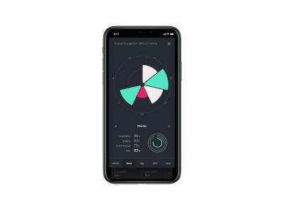 Schneider Electric stellt mit LMS Life ein neues Line Monitoring System vor