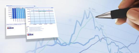Preise intelligenter setzen - mit der Marktpreisanalyse von pixelconcept