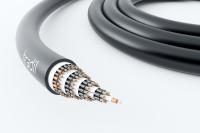 A world première: Four-layer 500 volt drag chain cable with 61 conductors.