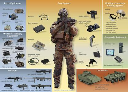 """Future Soldier - Expanded System"": Rheinmetall to supply the Bundeswehr with cutting-edge ""Gladius"" infantry equipment"