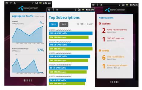 Screenshot of Telenor Connexion's M2M Dashboard mobile app