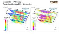 Torq Identifies Large-Scale Geophysical Anomalies at the Margarita Copper-Gold Project in Chile