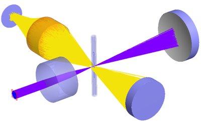 Simulation der Kapillar-Elektrophorese  mit Beleuchtungs- und Fluoreszenz-Pfad.