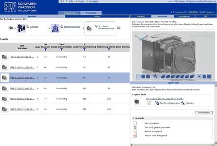 Das neue 3D-CAD Downloadportal von SPN Schwaben Präzision auf der Online-Plattform PARTcommunity von CADENAS