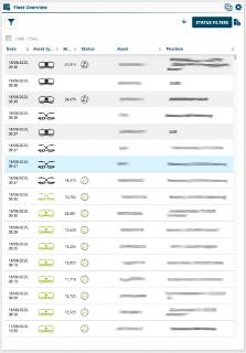 NIC-place Fleet Overview contains all latest details of each wagon of a coupled train