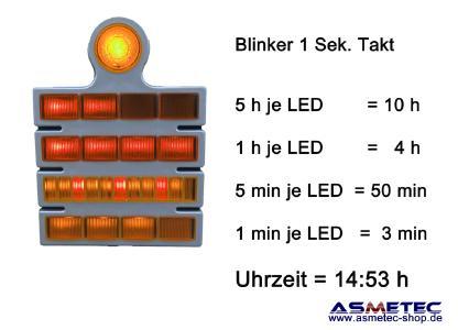 Anstelle von Zeigern oder Ziffern wird die Uhrzeit durch Lichtpunkte angezeigt. Man muss die einzelnen Lichtsymbole nur addieren.