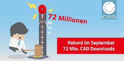 Neuer Highscore! Über 72 Millionen CAD Downloads (=Sales Kontake) im September 2020