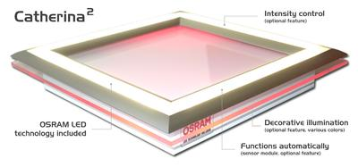 FuturoLighting selects state-of-the-art Osram LED technology for its new Catherina2 LED fixtures