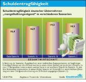 6. Schuldentragfähigkeit-Gesamt