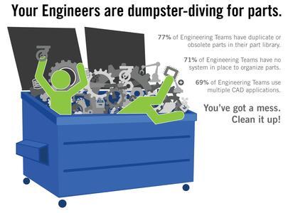 dumpster diving grafik