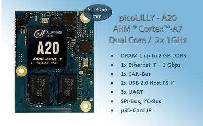 SystemOnModule picoLILLY A20 - ARM ® Cortex™ A7 Dual Core 2x 1GHz