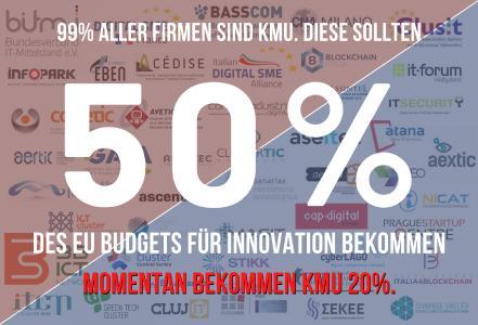 50% des EU-Budgets für Innovation sollten dem Mittelstand zu Gute kommen
