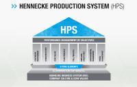 Schaubild des neuen Hennecke Production System (HPS)