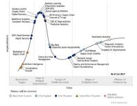 Gartner's Hype Cycle Reveals the Digitalisation of the Supply Chain