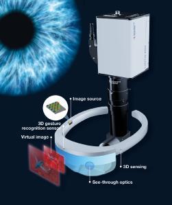 Abbildung: Das einzigartige Periskop-Design des AR/VR-Objektivs garantiert einen leichten Zugang zum Near-Eye-Display und ermöglicht eine optimale Messposition auch unter beengten Bedingungen innerhalb eines bereits montierten Headsets
