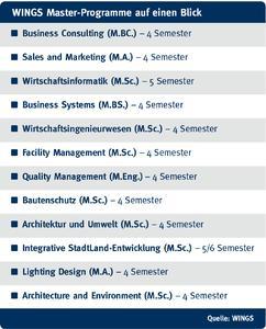 WINGS Info Kasten Bundeswehrreform Master Programme